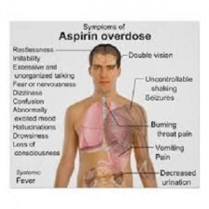 aspirin overdose