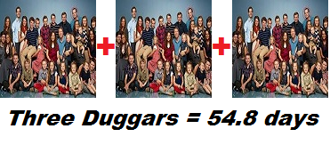 WAY too many Duggars.