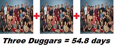 WAY too many Duggars.